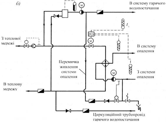 Схема приєднання систем