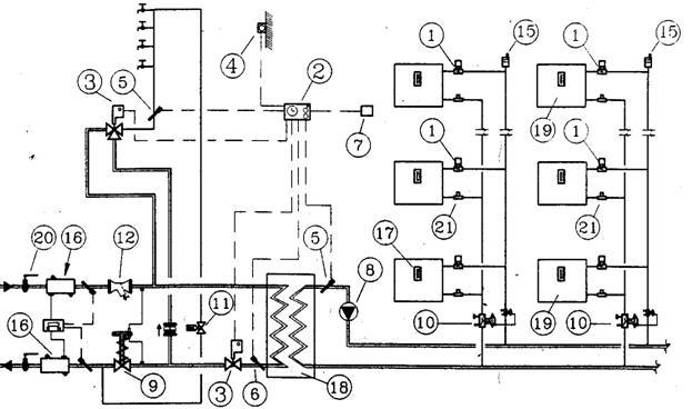 Схема двотрубної системи